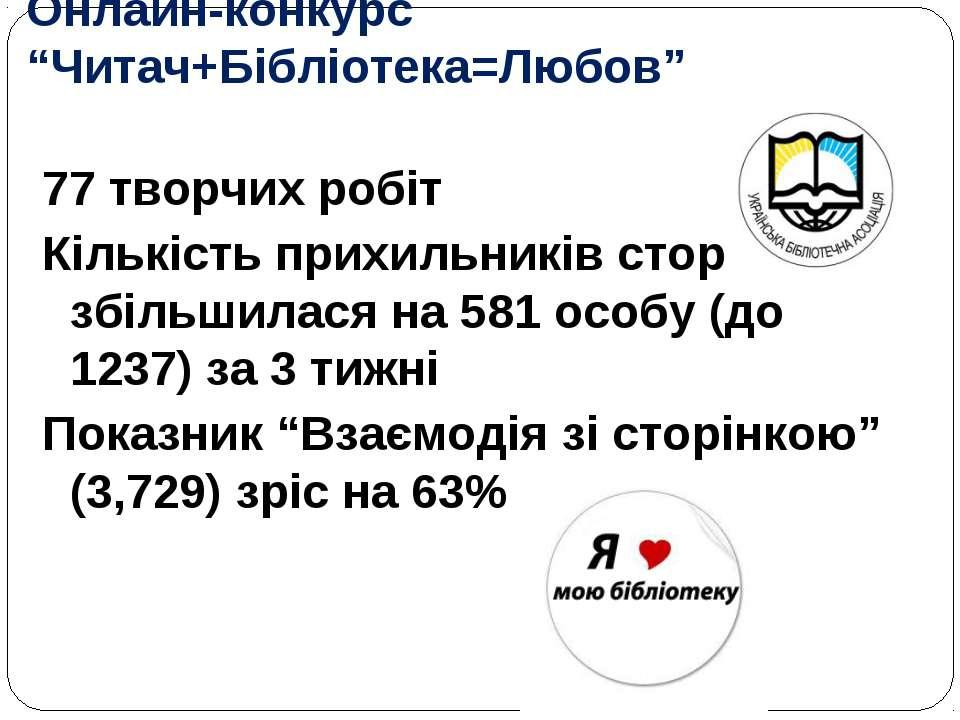 """Онлайн-конкурс """"Читач+Бібліотека=Любов"""" 77 творчих робіт Кількість прихильник..."""