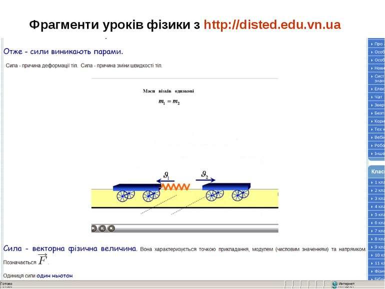 Фрагменти уроків фізики з http://disted.edu.vn.ua