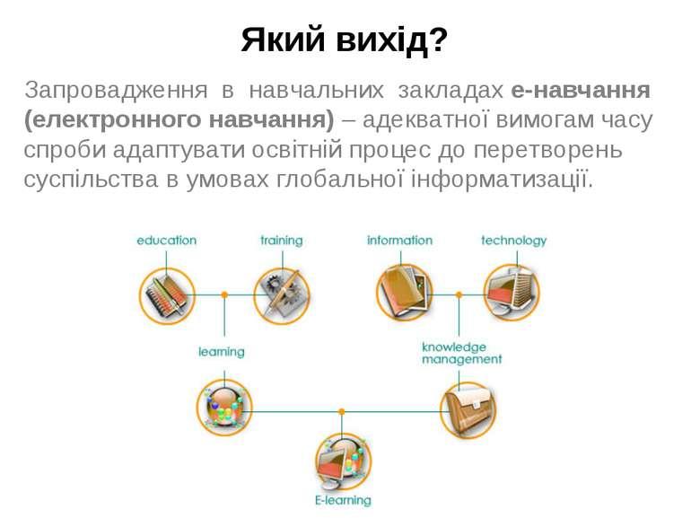Який вихід? Запровадження в навчальних закладах е-навчання (електронного навч...