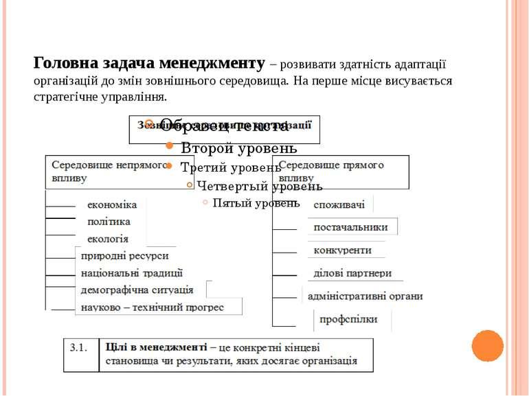 Головна задача менеджменту – розвивати здатність адаптації організацій до змі...