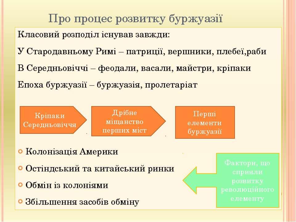 Про процес розвитку буржуазії Класовий розподіл існував завжди: У Стародавньо...