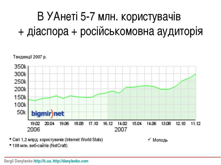 В УАнеті 5-7 млн. користувачів + діаспора + російськомовна аудиторія Тенденці...