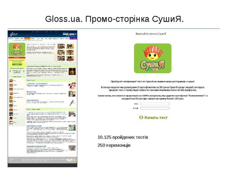 Gloss.ua. Промо-сторінка СушиЯ. 10,125 пройдених тестів 250 переможців