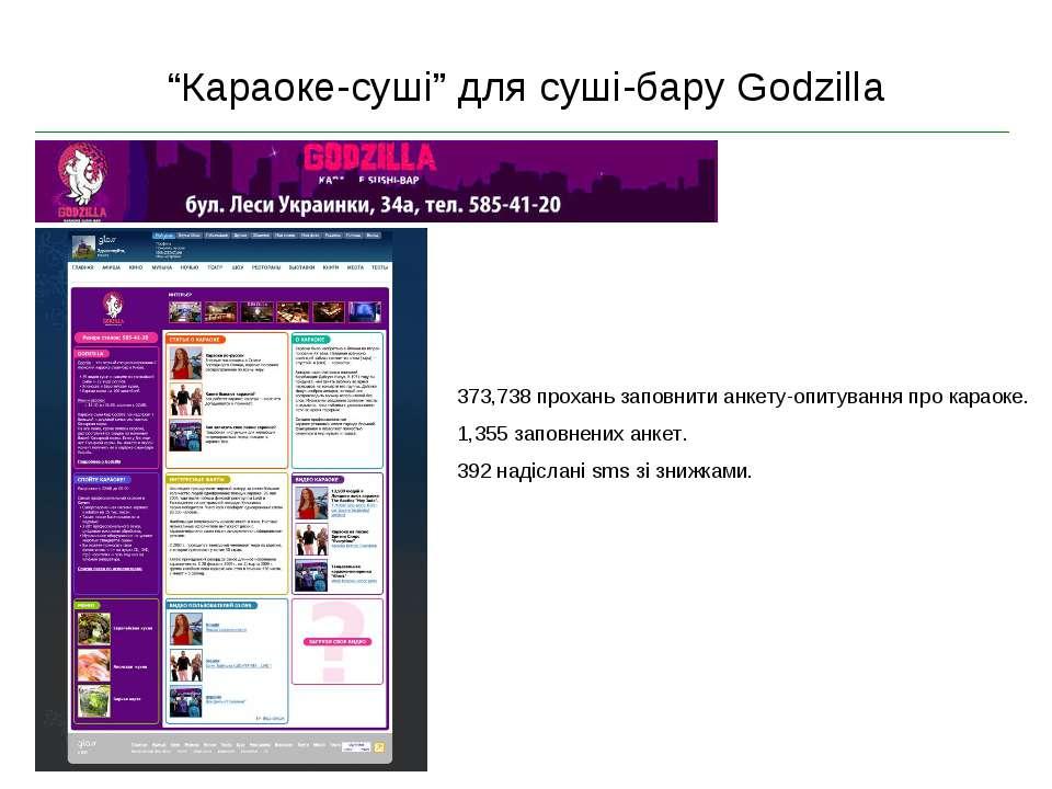 """""""Караоке-суші"""" для суші-бару Godzilla 373,738 прохань заповнити анкету-опитув..."""