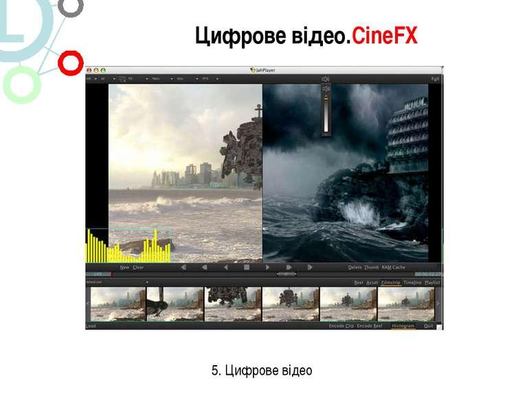 Цифрове відео.CineFX 5. Цифрове відео