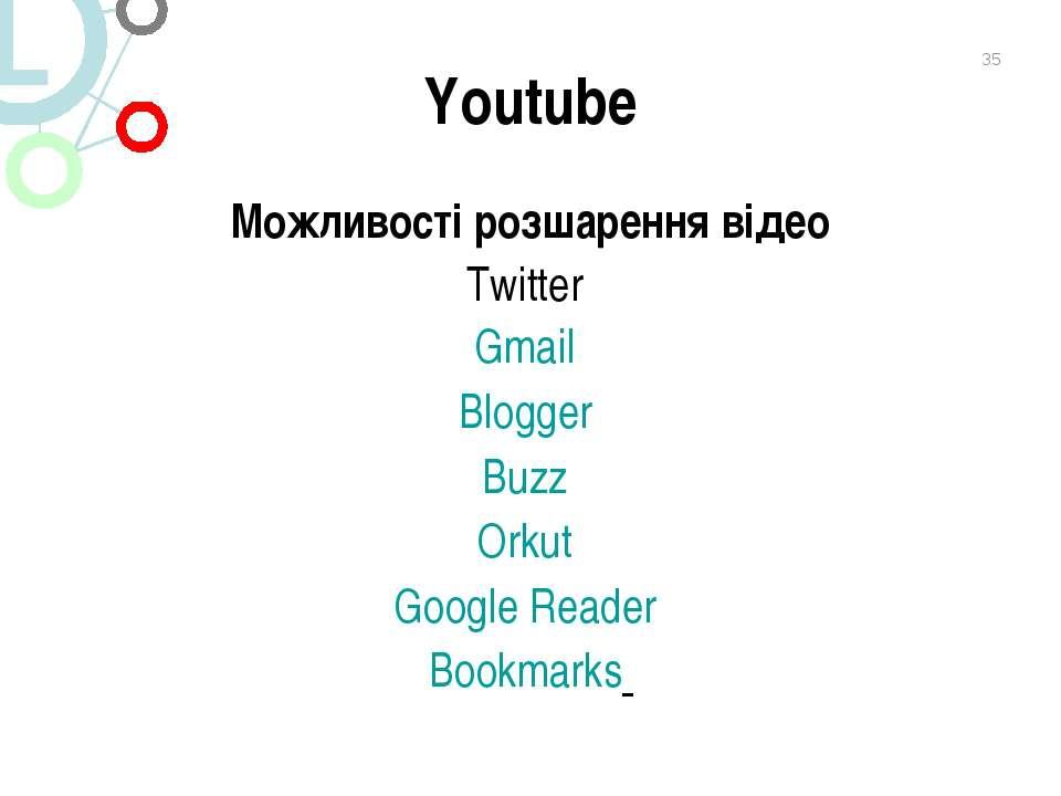 Youtube Можливості розшарення відео Twitter Gmail Blogger Buzz Orkut Google R...