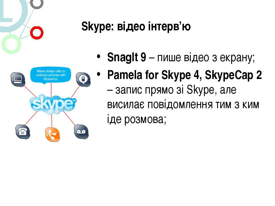 Skype: відео інтерв'ю SnagIt 9 – пише відео з екрану; Pamela for Skype 4, Sky...