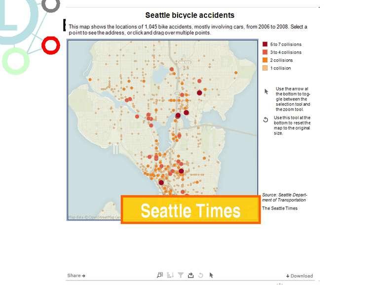 Візуалізація.Особливості seattletimes.nwsource.com/flatpages/specialreports/i...