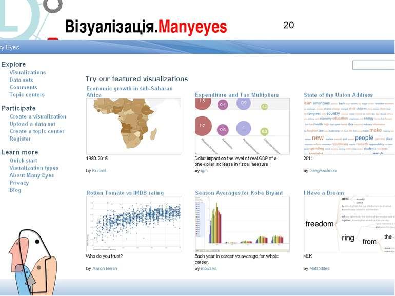 Візуалізація.Manyeyes 7/ Візуалізація