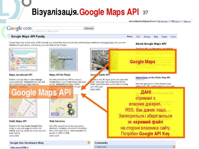 http://code.google.com/intl/uk/apis/maps/signup.html Візуалізація.Google Maps...