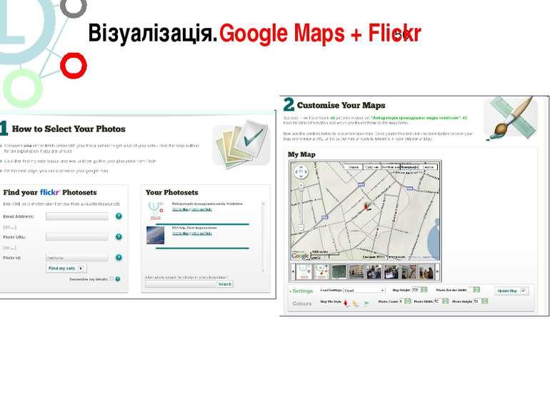 Візуалізація.Google Maps + Flickr