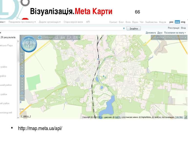http://map.meta.ua/api/ Візуалізація.Meta Карти