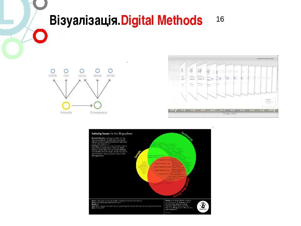 Візуалізація.Digital Methods 7/ Візуалізація