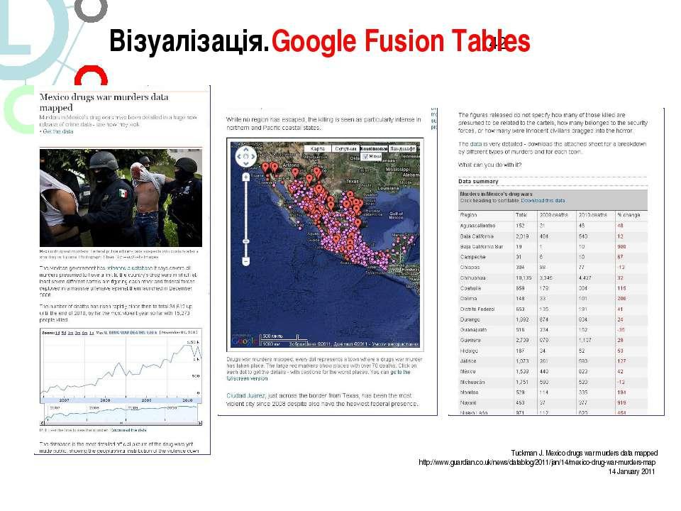 Tuckman J. Mexico drugs war murders data mapped http://www.guardian.co.uk/new...
