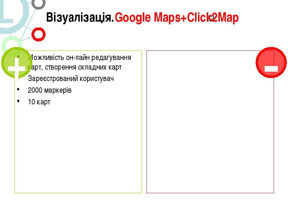 Візуалізація.Google Maps+Click2Map Можливість он-лайн редагування карт, створ...
