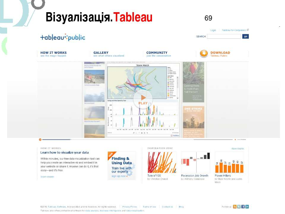 http://www.visualizefree.com/visualizations.jsp http://www.tableausoftware.co...