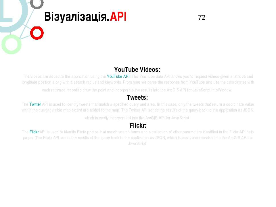 YouTube Videos: The videos are added to the application using theYouTube AP...