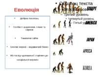 Еволюція Добірка посилань Особисті щоденники, плани та сервіси Тематичні сайт...