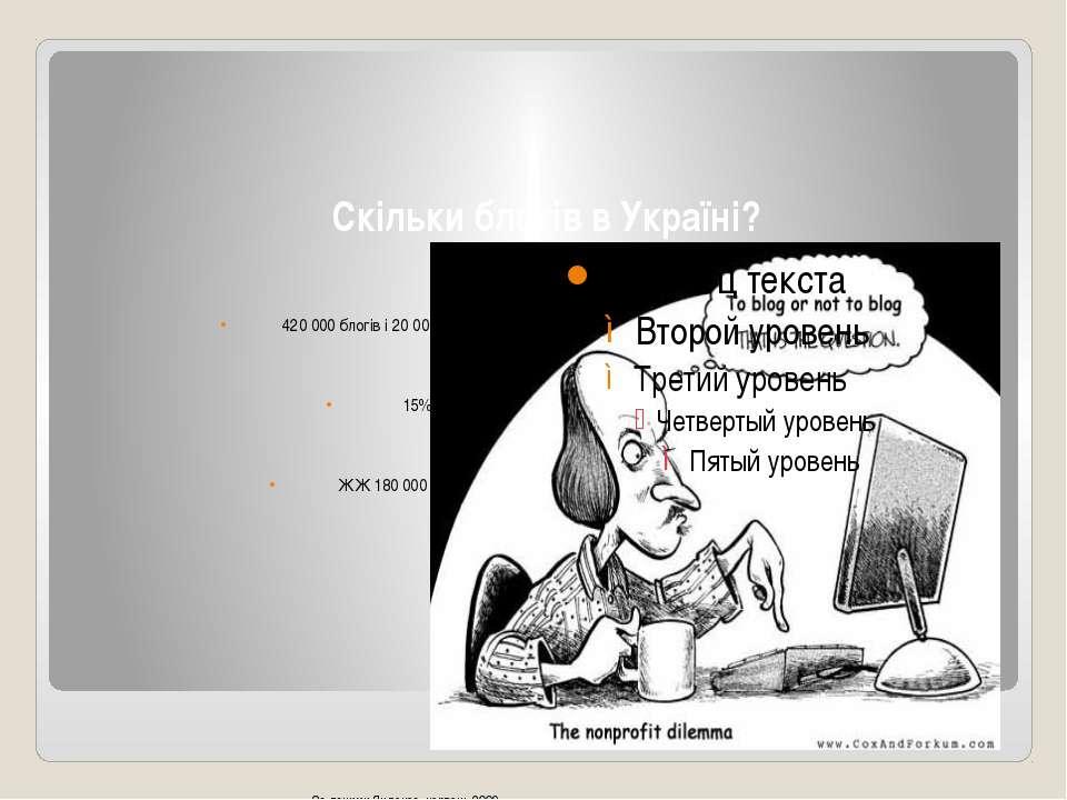 Скільки блогів в Україні? 420000 блогів і 20000 спільнот 15% акти...