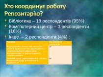 Бібліотека – 18 респондентів (95%) Комп'ютерний центр – 3 респонденти (16%) І...