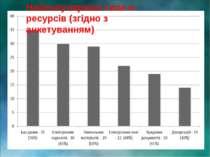 Найпопулярніші типи е-ресурсів (згідно з анкетуванням)