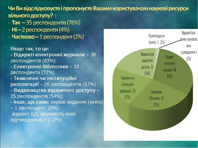 Якщо так, то це: - Відкриті електронні журнали – 38 респондентів (83%) - Елек...