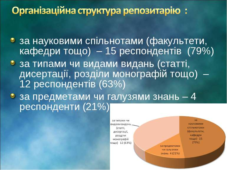 за науковими спільнотами (факультети, кафедри тощо) – 15 респондентів (79%) з...