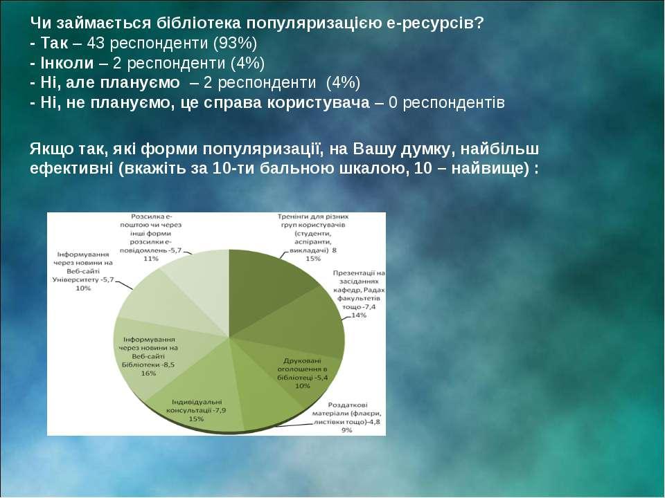 Чи займається бібліотека популяризацією е-ресурсів? - Так – 43 респонденти (9...