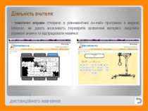 Технології дистанційного навчання Діяльність вчителя: тематичні вправи створе...