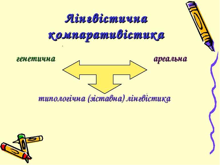 Лінгвістична компаративістика типологічна (зіставна) лінгвістика генетична ар...