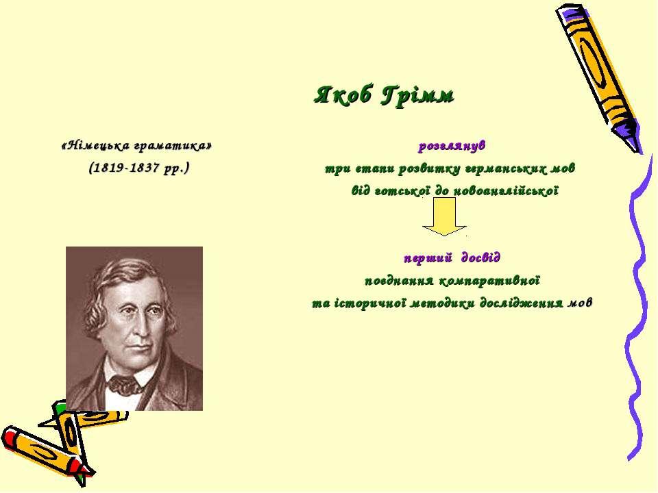 Якоб Грімм