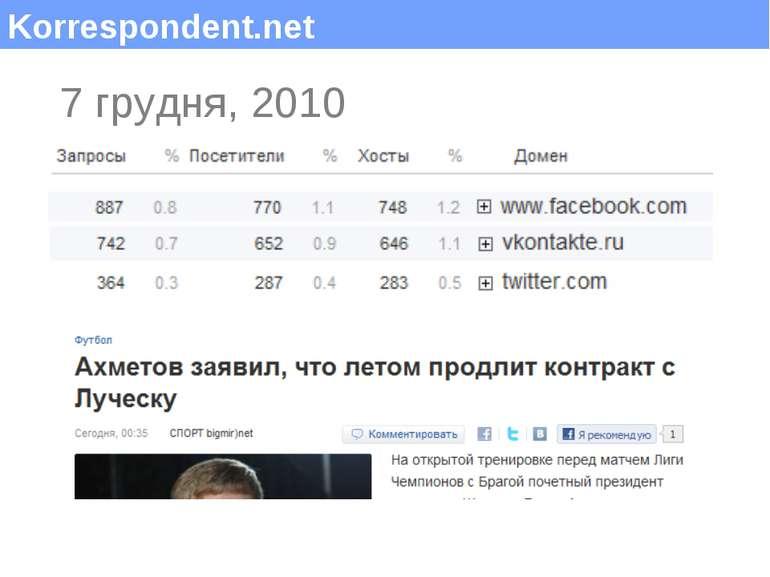 Korrespondent.net 7 грудня, 2010 (c) Максим Саваневський maksym@watcher.com.ua