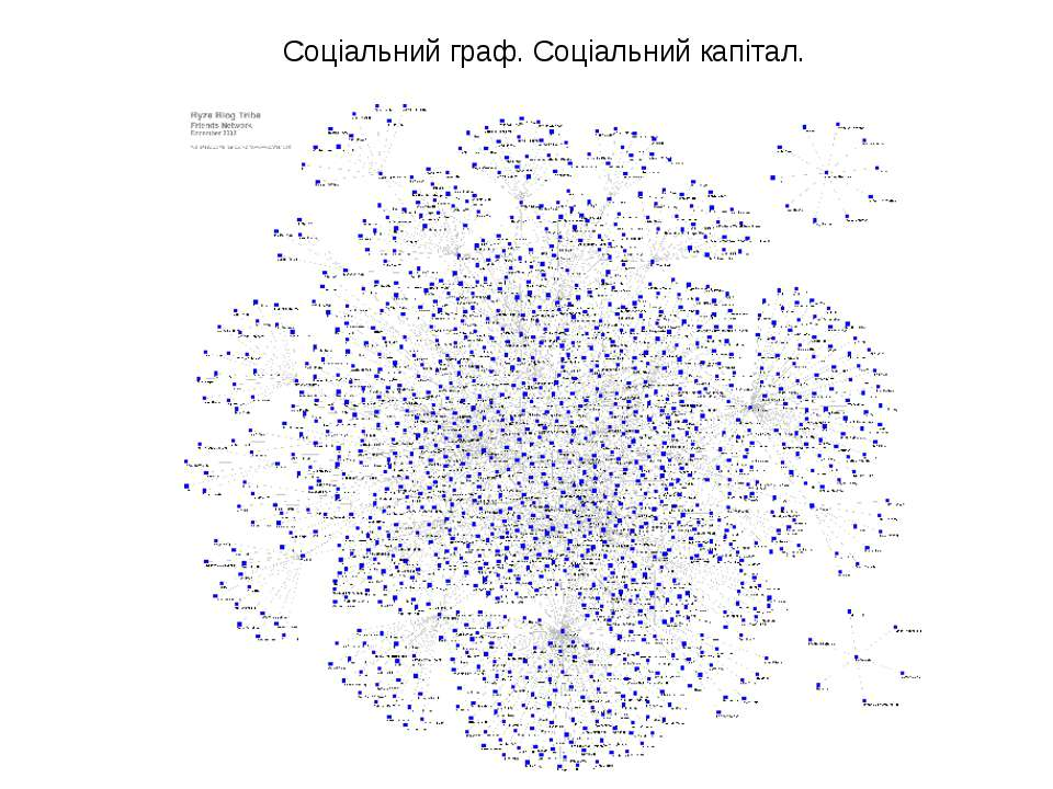 Соціальний граф. Соціальний капітал.