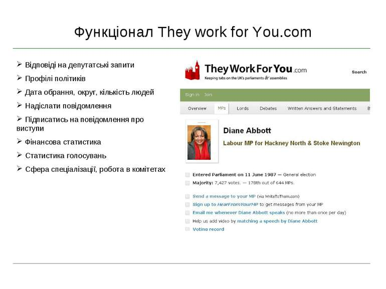 Функціонал They work for You.com Відповіді на депутатські запити Профілі полі...