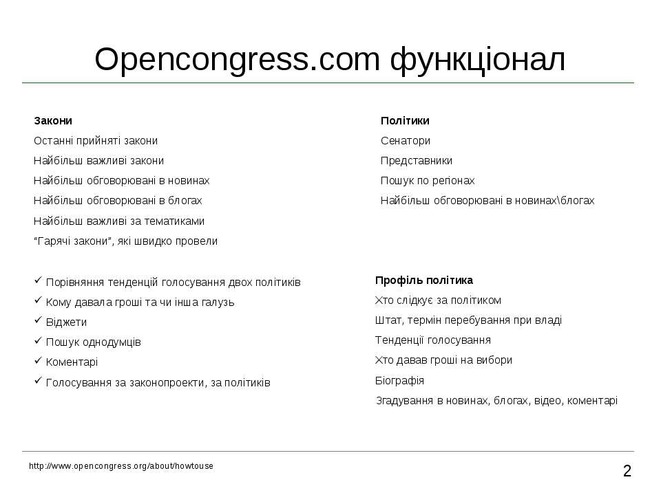 Opencongress.com функціонал 2 Закони Останні прийняті закони Найбільш важливі...