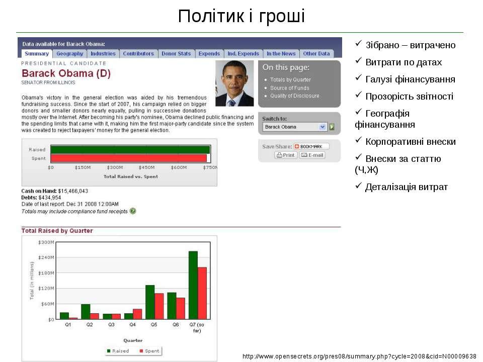 Політик і гроші http://www.opensecrets.org/pres08/summary.php?cycle=2008&cid=...