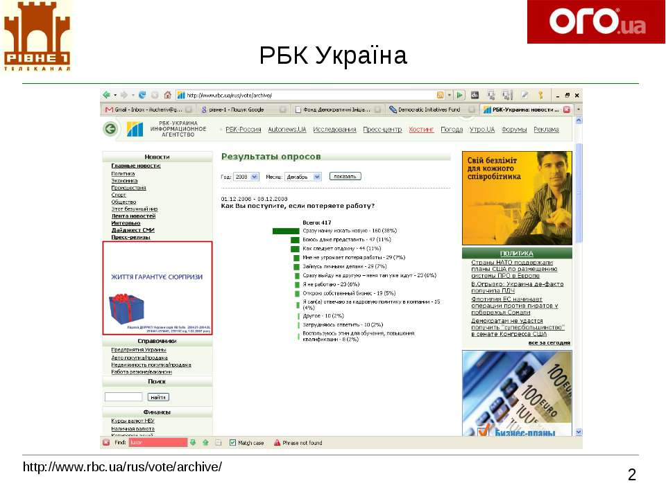 РБК Україна 2 http://www.rbc.ua/rus/vote/archive/