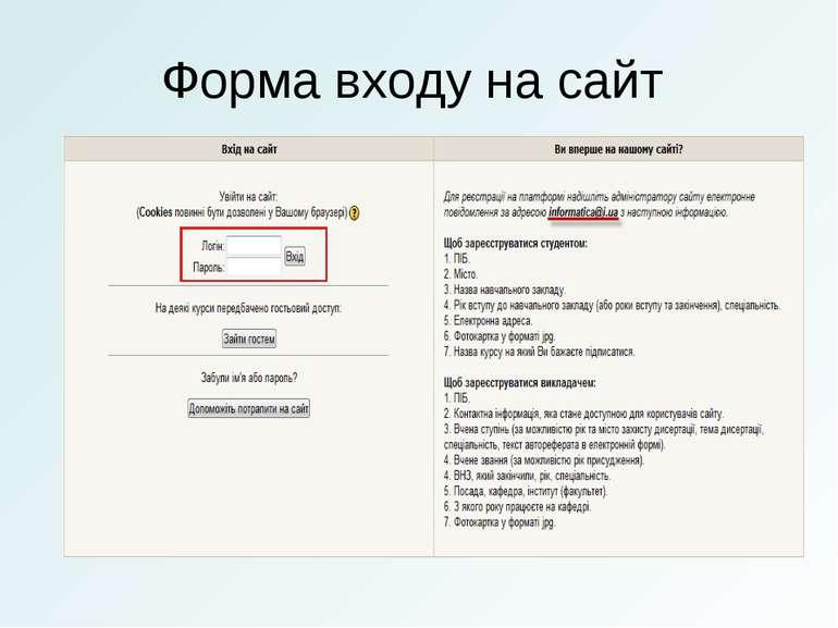 Форма входу на сайт