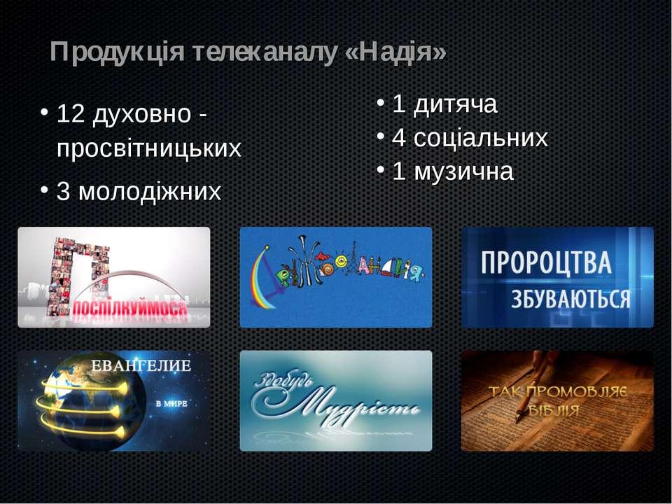 Продукція телеканалу «Надія» 12 духовно - просвітницьких 3 молодіжних 1 дитяч...