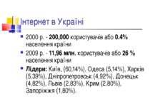 Інтернет в Україні 2000 р. - 200,000 користувачів або 0.4% населення країни 2...