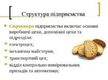 Структура підприємства Структура підприємства включає основні виробничі цехи,...