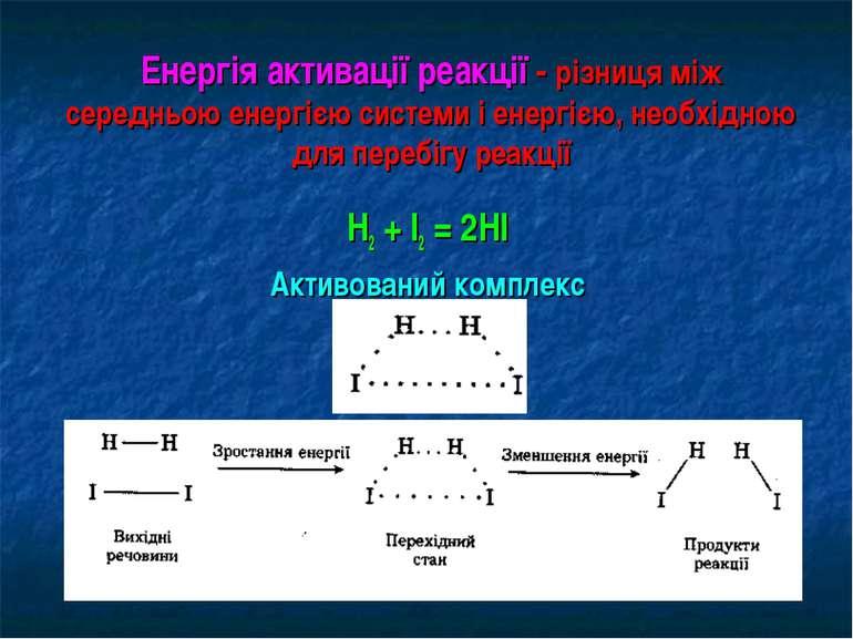 Енергія активації реакції - різниця між середньою енергією системи і енергією...