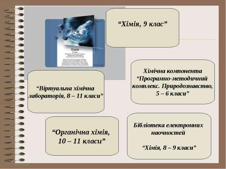 """Хімічна компонента """"Програмно-методичний комплекс. Природознавство, 5 – 6 кла..."""