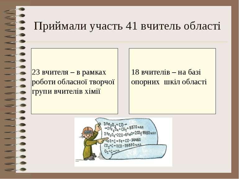 Приймали участь 41 вчитель області 23 вчителя – в рамках роботи обласної твор...