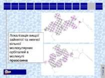 Локалізація вищої зайнятої та нижчої вільної молекулярних орбіталей в молекул...