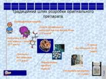 Традиційний шлях розробки оригінального препарата Ідентифікація хвороби Виділ...