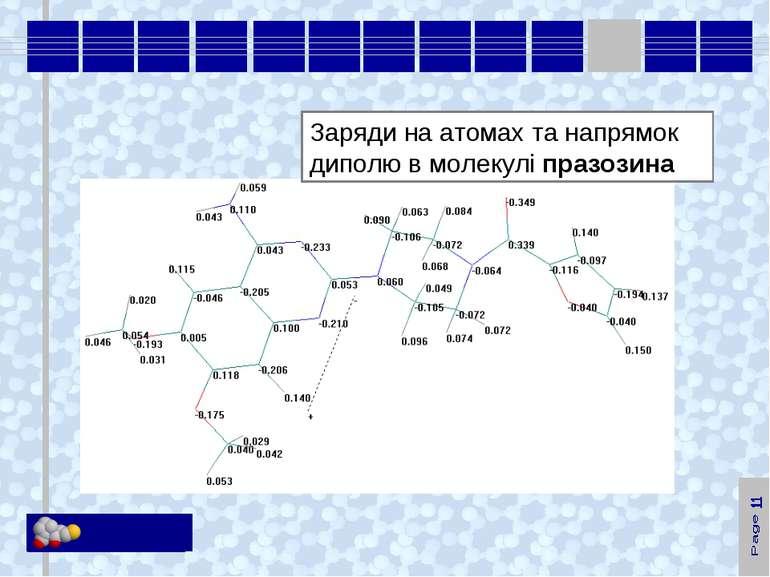 Заряди на атомах та напрямок диполю в молекулі празозина KM Soft