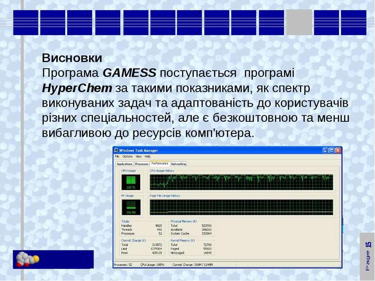 Висновки Програма GAMESS поступається програмі HyperChem за такими показникам...