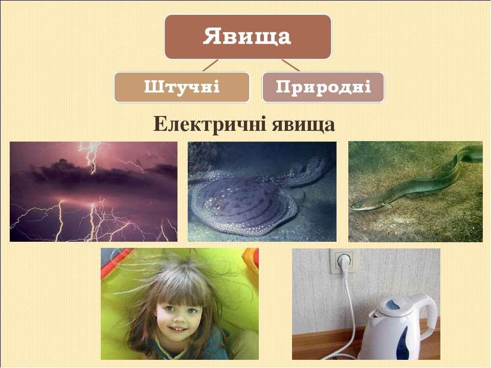 Електричні явища