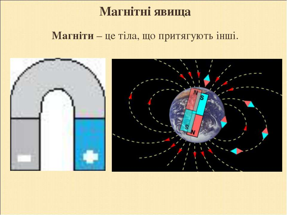 Магнітні явища Магніти – це тіла, що притягують інші.